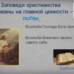 Расписание Богослужений 25 октября — 1 ноября 2020 г.